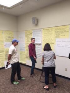 Board Retreat- Strategic Plan