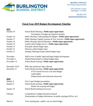 Budget timeline