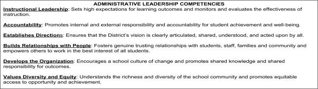 A list of competencies