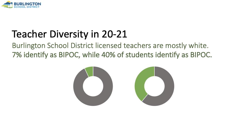 Teacher diversity in BSD